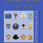 The Perlow Guide to Olympic Bid Pins 1960-2014